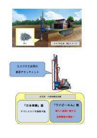 YBMとエコジオ装着の技術開発を開始。